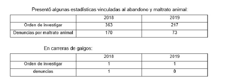 INFORME A LA CÁMARA DE DIPUTADOS PARA SU VOTACIÓN 12420-12 Estadi10