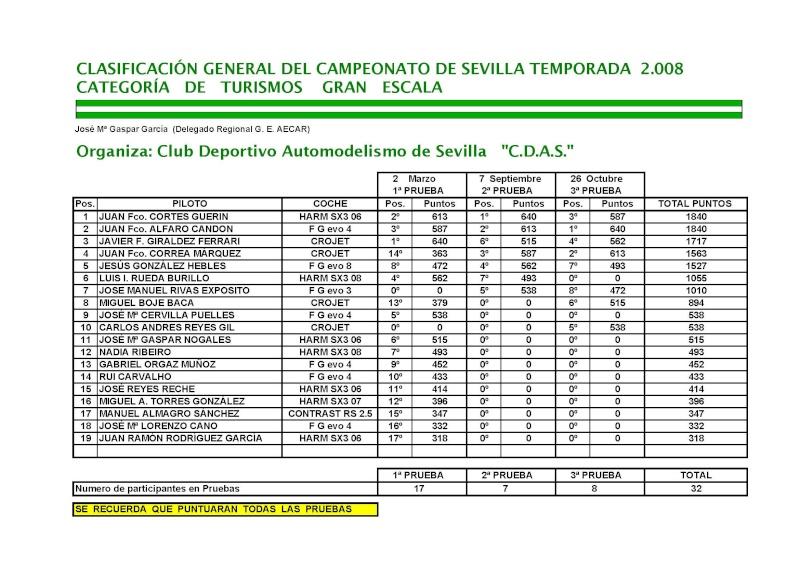 CLASIFICACION GENERAL DEL CAMP. C.D.A.S. 2.008 3a_pru10