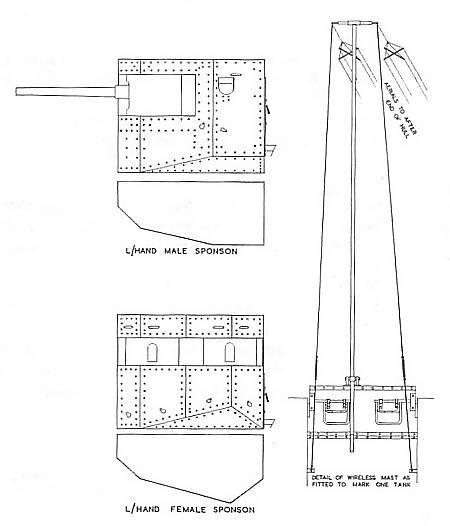 Fil rouge 2021 * Tank Mark II (T.S.F) Airfix 1/76° *** Terminé en pg 5 - Page 3 4510