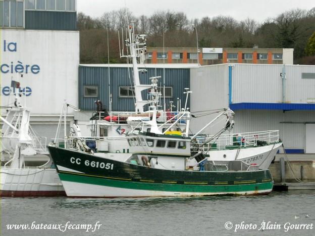Géolocalisation des sardines en boite Cc-bar10