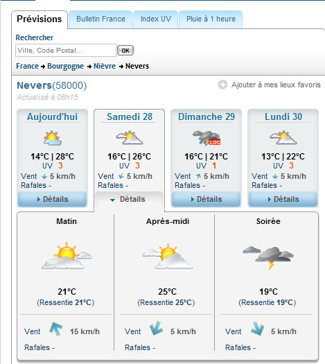 Sortie Piste Forum - Magny Cours F1 - 28 & 29 Sept 2013 - Page 14 Meteo10