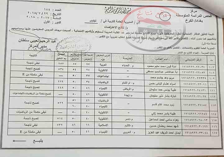 نتائج اعتراضات الصف الثالث متوسط لمديرية محافظة نينوى 2018 كاملة الدور الاول   1015