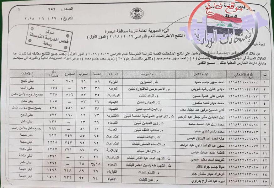 نتائج اعتراضات الصف الثالث المتوسط لتربية محافظة البصرة الدور الاول للعام الدراسي 2017 / 2018 1110