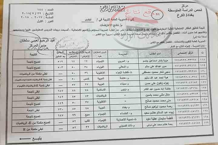 نتائج اعتراضات الصف الثالث متوسط لمديرية محافظة نينوى 2018 كاملة الدور الاول   1114