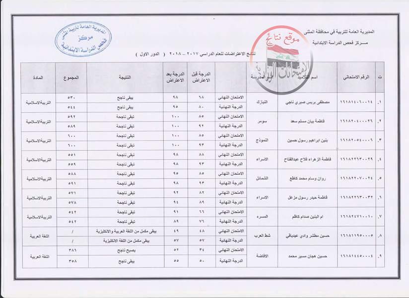 نتائج اعتراضات الامتحان النهائي محافظة المثنى للدراسة الابتدائية 2018 115