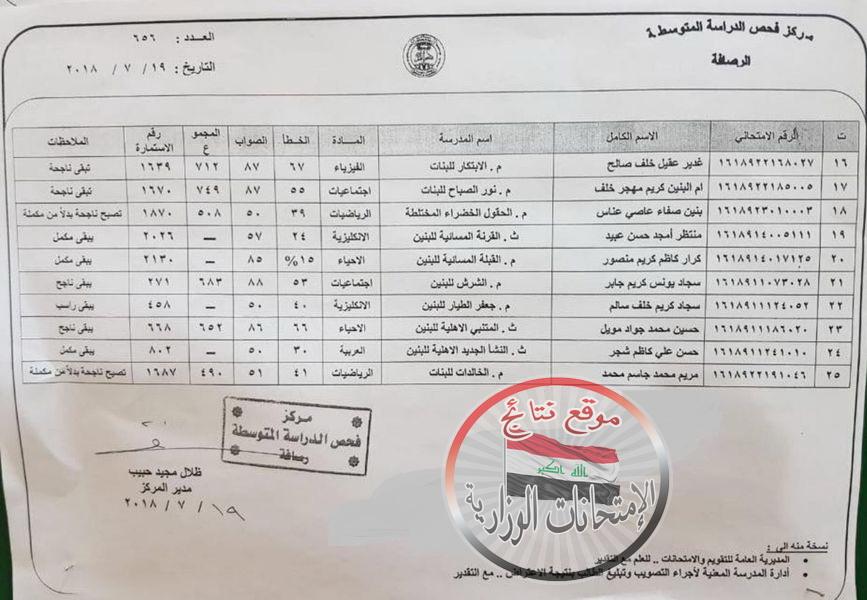 نتائج اعتراضات الصف الثالث المتوسط لتربية محافظة البصرة الدور الاول للعام الدراسي 2017 / 2018 1212