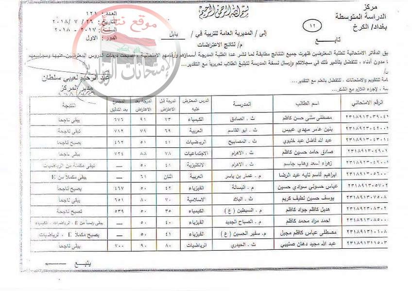 نتائج اعتراضات الصف الثالث متوسط الدور الأول ٢٠١٨ محافظة بابل  1215