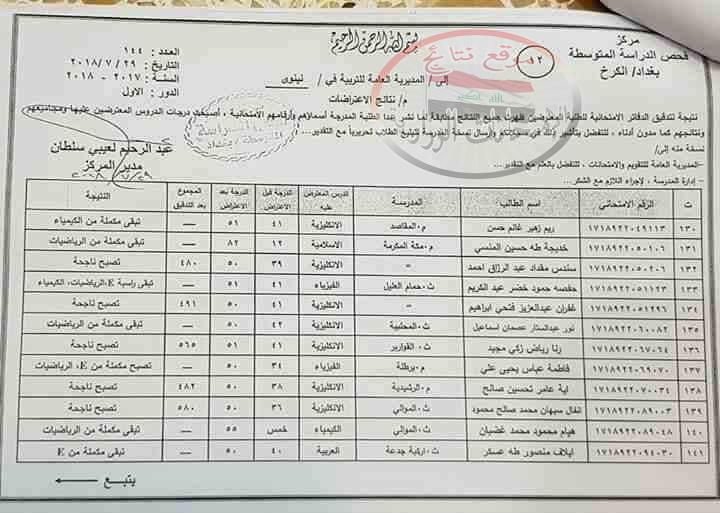 نتائج اعتراضات الصف الثالث متوسط لمديرية محافظة نينوى 2018 كاملة الدور الاول   1216