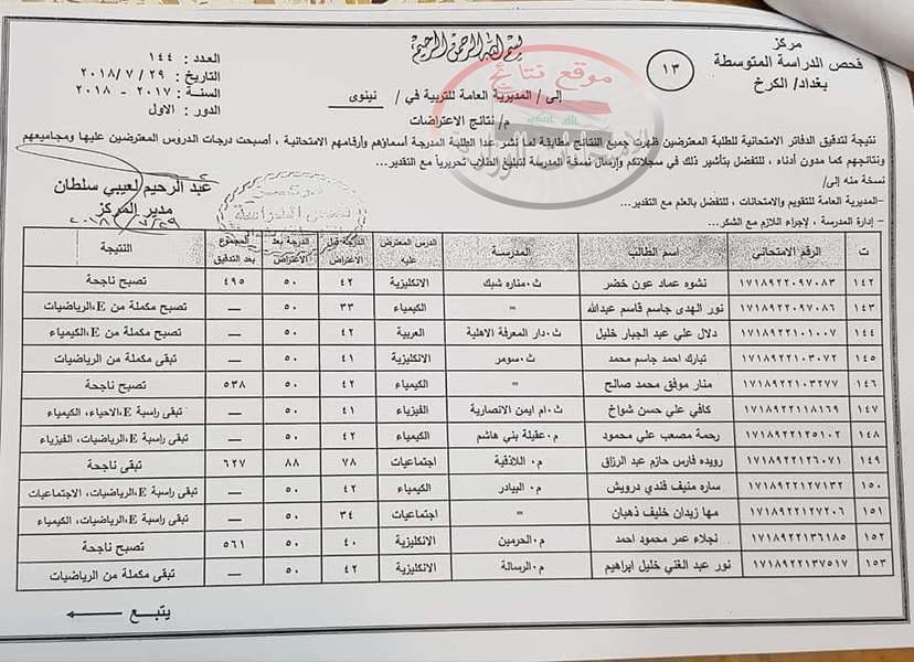 نتائج اعتراضات الصف الثالث متوسط لمديرية محافظة نينوى 2018 كاملة الدور الاول   1314
