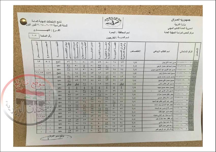 نتائج امتحانات المهني للطلبة الخارجيين محافظة البصرة للعام الدراسي 2017 - 2018 الدور الاول  133