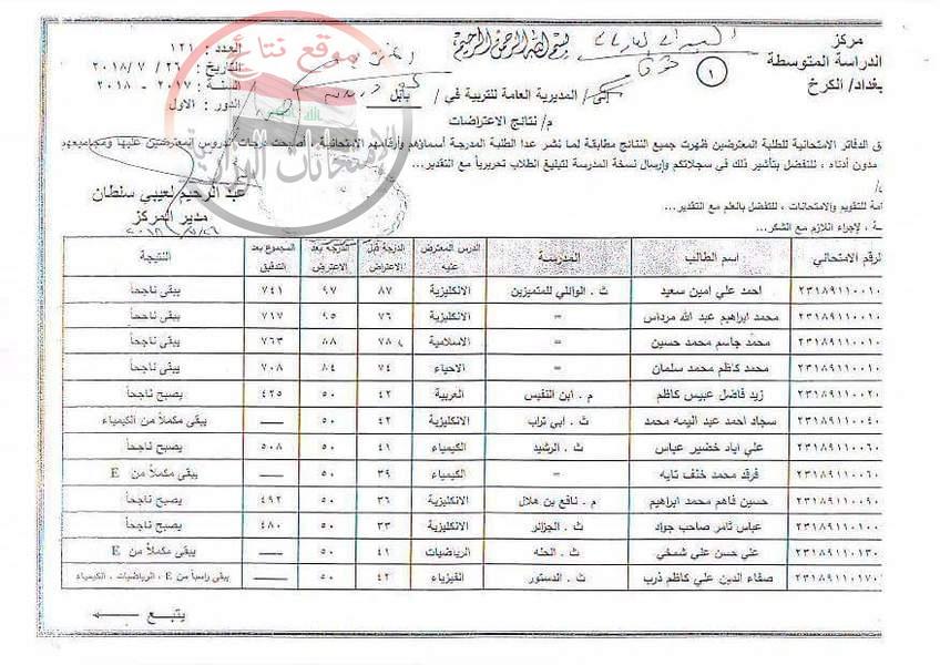 نتائج اعتراضات الصف الثالث متوسط الدور الأول ٢٠١٨ محافظة بابل  142
