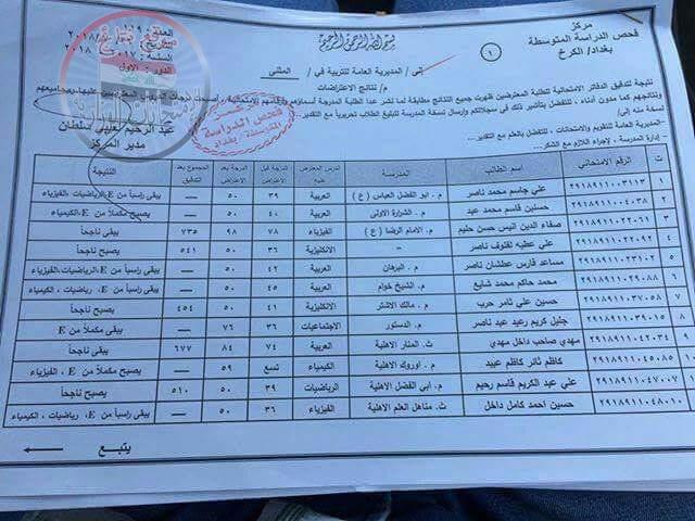 نتائج اعتراضات محافظة المثنى للصف الثالث المتوسط في الامتحانات العامة الدور الاول 2017/ 2018 143