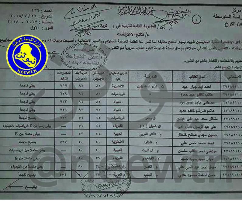 نتائج اعتراضات الصف الثالث متوسط الدور الأول ٢٠١٨ تربية محافظة كربلاء  146