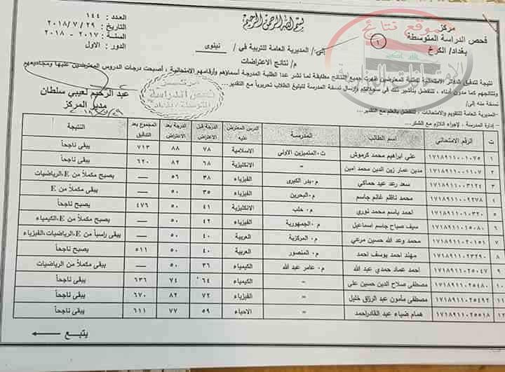 نتائج اعتراضات الصف الثالث متوسط لمديرية محافظة نينوى 2018 كاملة الدور الاول   149