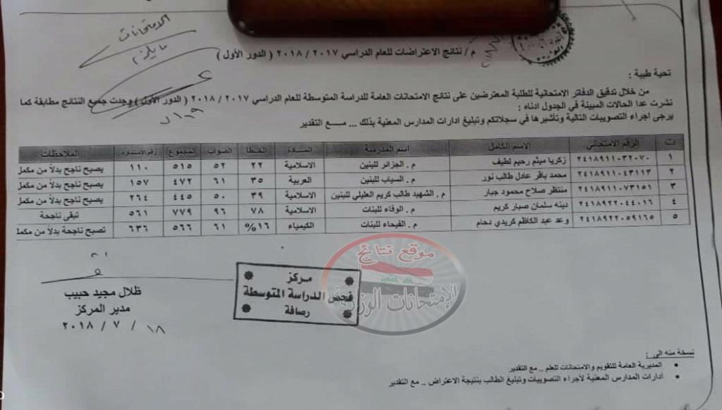نتائج اعتراضات الصف الثالث متوسط الدور الأول ٢٠١٨ تربية محافظة القادسية  150