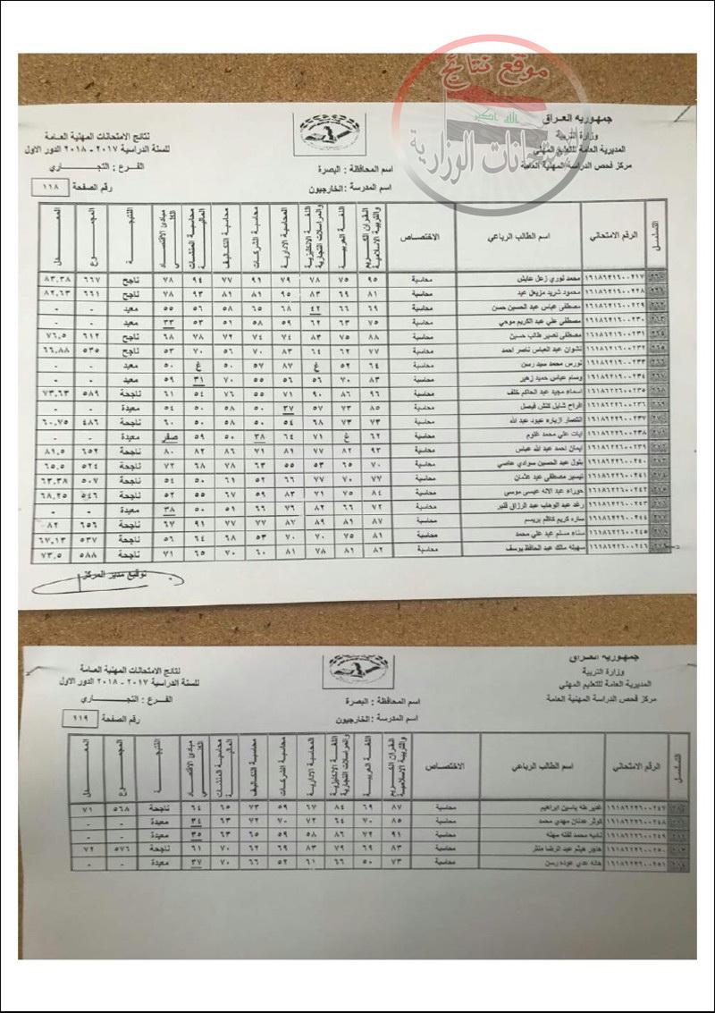 نتائج امتحانات المهني للطلبة الخارجيين محافظة البصرة للعام الدراسي 2017 - 2018 الدور الاول  1512