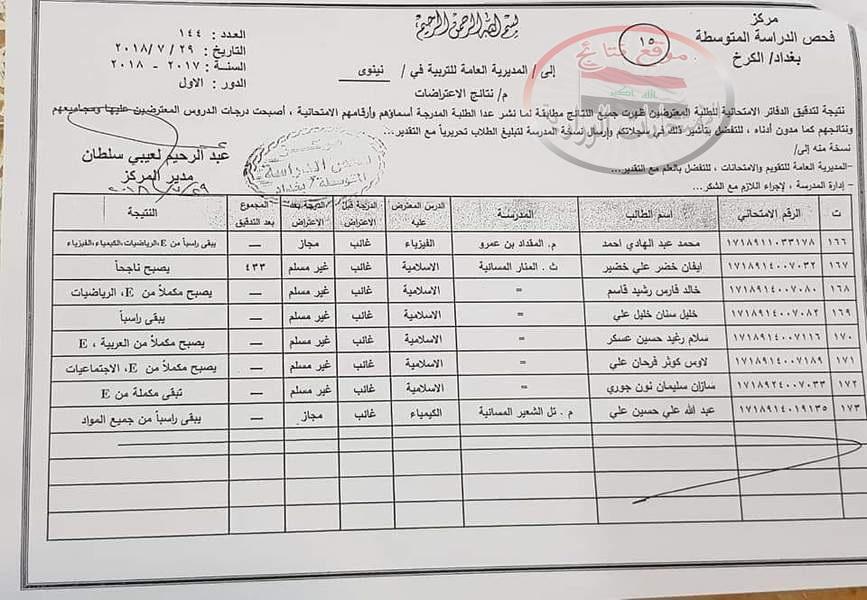 نتائج اعتراضات الصف الثالث متوسط لمديرية محافظة نينوى 2018 كاملة الدور الاول   1513