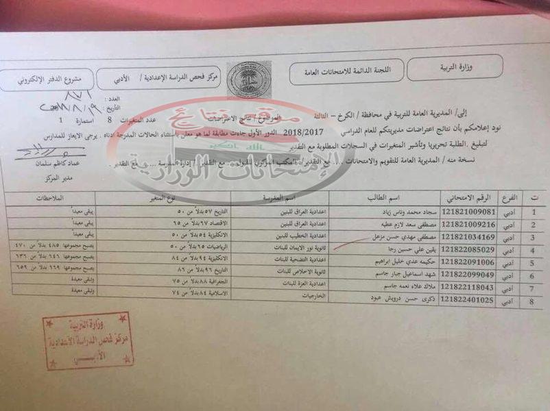 نتائج اعتراضات الصف السادس ادبي 2018 تربية الكرخ الثالثة ببغداد 153