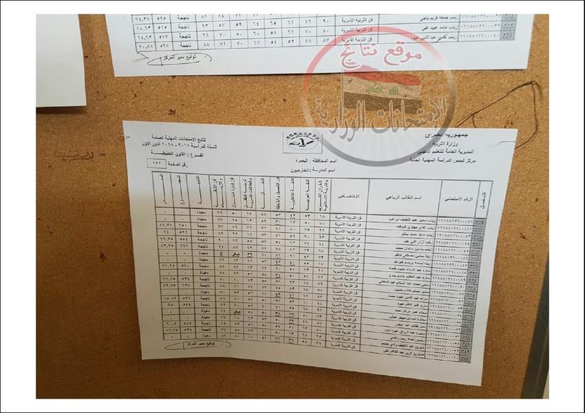 نتائج امتحانات المهني للطلبة الخارجيين محافظة البصرة للعام الدراسي 2017 - 2018 الدور الاول  1612