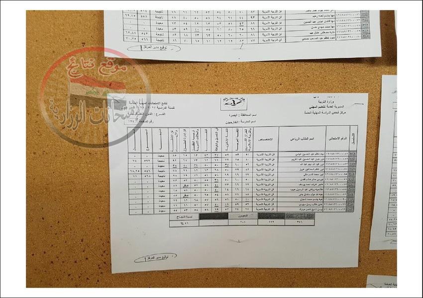 نتائج امتحانات المهني للطلبة الخارجيين محافظة البصرة للعام الدراسي 2017 - 2018 الدور الاول  1712