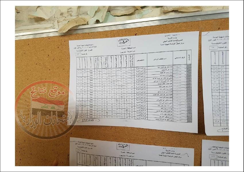 نتائج امتحانات المهني للطلبة الخارجيين محافظة البصرة للعام الدراسي 2017 - 2018 الدور الاول  1812