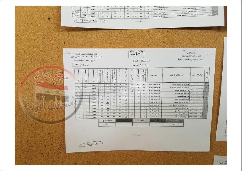 نتائج امتحانات المهني للطلبة الخارجيين محافظة البصرة للعام الدراسي 2017 - 2018 الدور الاول  2111