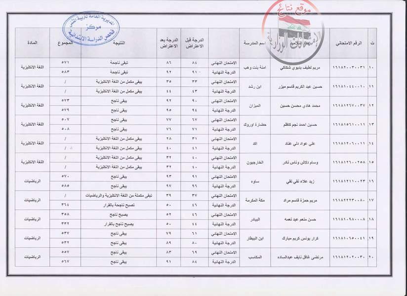 نتائج اعتراضات الامتحان النهائي محافظة المثنى للدراسة الابتدائية 2018 214