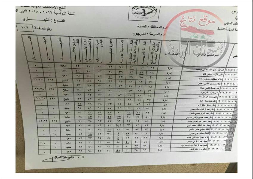 نتائج امتحانات المهني للطلبة الخارجيين محافظة البصرة للعام الدراسي 2017 - 2018 الدور الاول  225