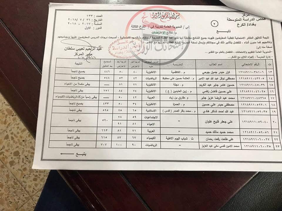 نتائج اعتراضات الصف الثالث المتوسط الكرخ الثالثة 2017 / 2018 231