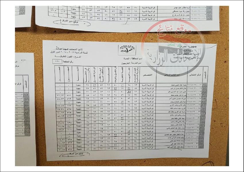 نتائج امتحانات المهني للطلبة الخارجيين محافظة البصرة للعام الدراسي 2017 - 2018 الدور الاول  2311
