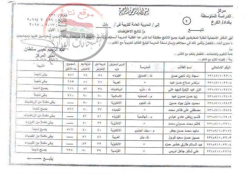 نتائج اعتراضات الصف الثالث متوسط الدور الأول ٢٠١٨ محافظة بابل  232