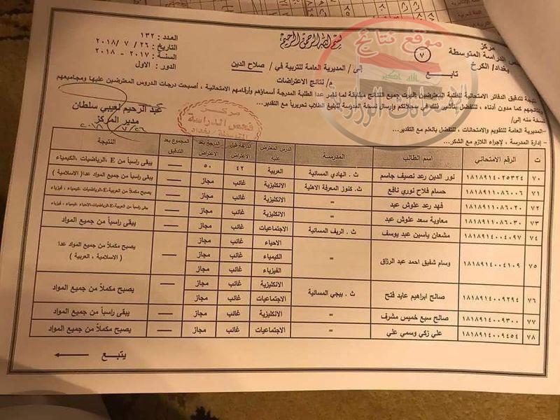 نتائج اعتراضات الصف الثالث متوسط الدور الأول ٢٠١٨ تربية صلاح الدين   235