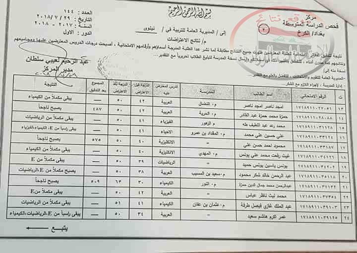 نتائج اعتراضات الصف الثالث متوسط لمديرية محافظة نينوى 2018 كاملة الدور الاول   237