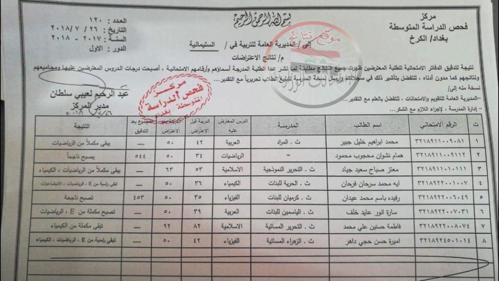 نتيجة اعتراضات الثالث المتوسط 2018 فى محافظة السليمانية  238