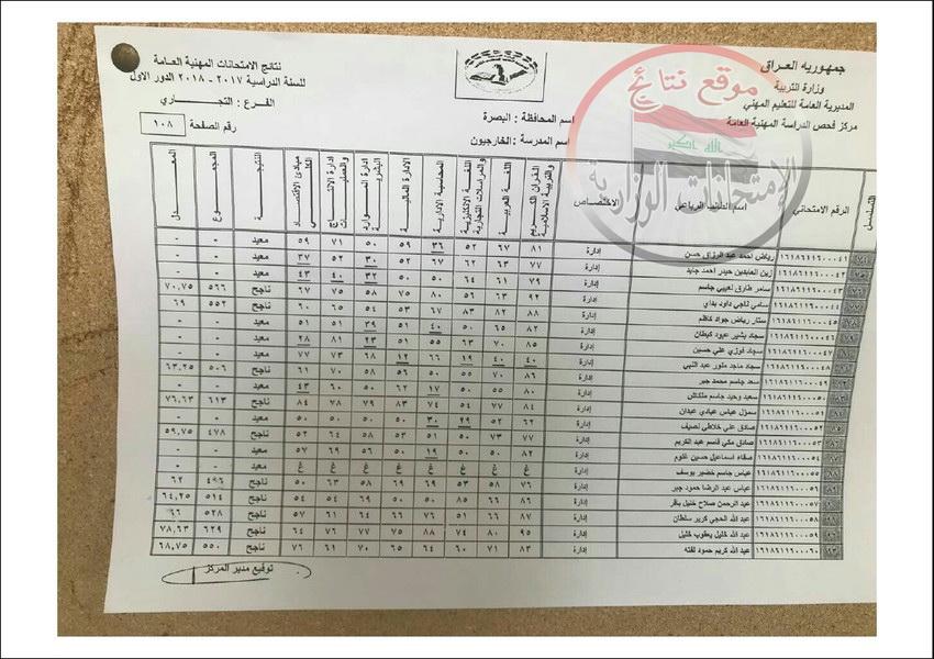 نتائج امتحانات المهني للطلبة الخارجيين محافظة البصرة للعام الدراسي 2017 - 2018 الدور الاول  2810