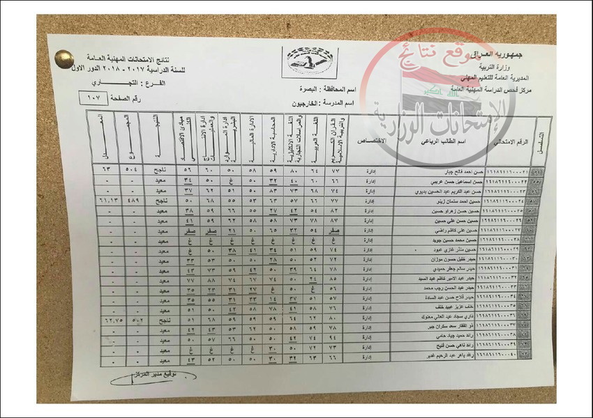 نتائج امتحانات المهني للطلبة الخارجيين محافظة البصرة للعام الدراسي 2017 - 2018 الدور الاول  2910