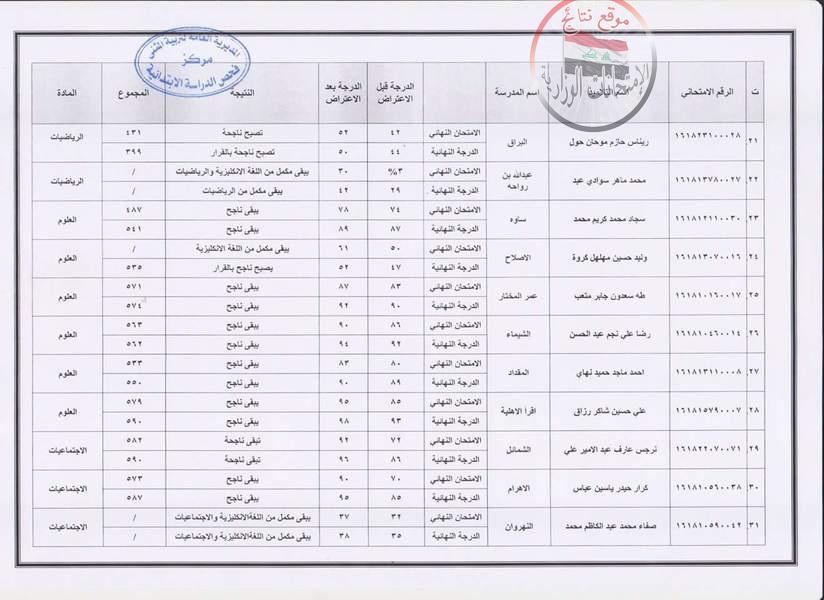 نتائج اعتراضات الامتحان النهائي محافظة المثنى للدراسة الابتدائية 2018 314
