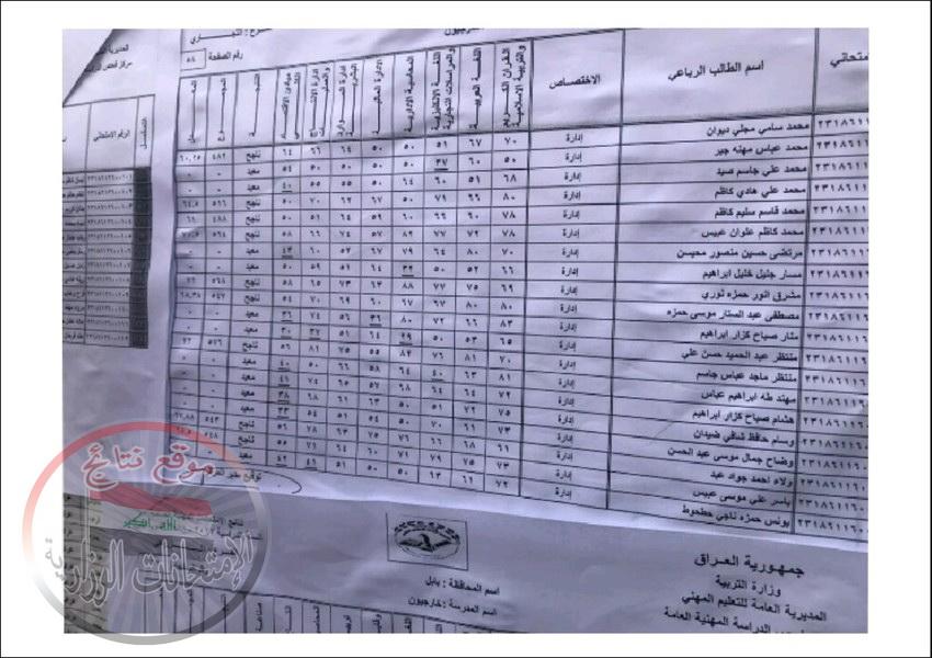 نتائج المهني خارجيون تربية محافظة بابل للعام الدراسي 2017 - 2018 الدور الاول  320