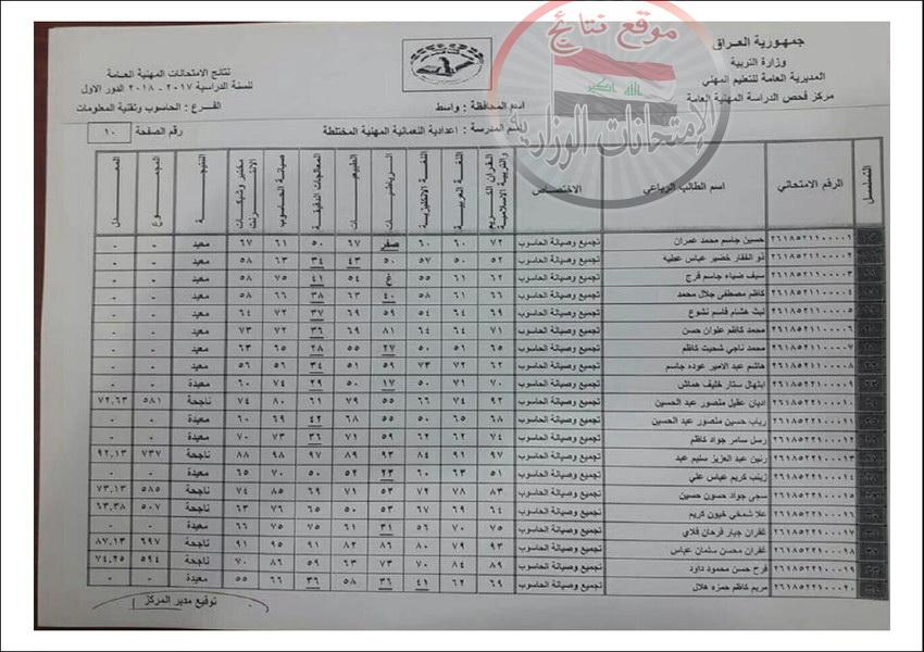 نتائج المهني للخارجيين  تربية محافظة واسط للعام الدراسي 2017 - 2018 الدور الاول  322