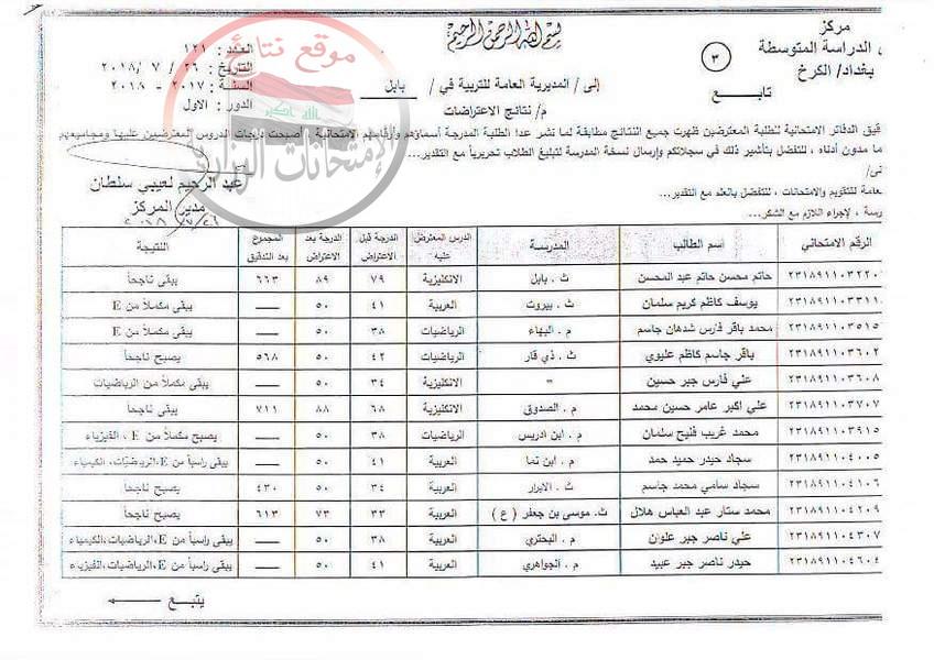 نتائج اعتراضات الصف الثالث متوسط الدور الأول ٢٠١٨ محافظة بابل  327