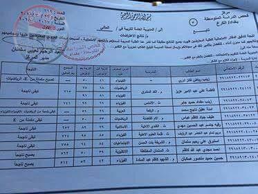 نتائج اعتراضات محافظة المثنى للصف الثالث المتوسط في الامتحانات العامة الدور الاول 2017/ 2018 328