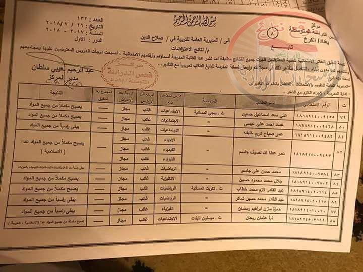 نتائج اعتراضات الصف الثالث متوسط الدور الأول ٢٠١٨ تربية صلاح الدين   330