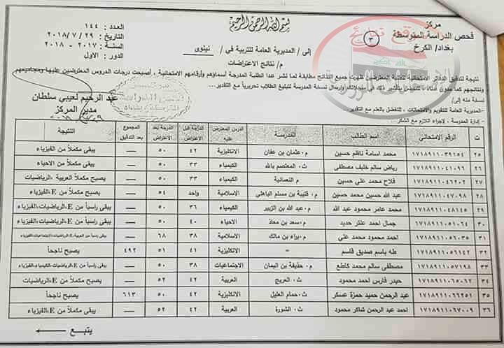 نتائج اعتراضات الصف الثالث متوسط لمديرية محافظة نينوى 2018 كاملة الدور الاول   331