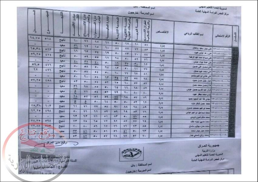 نتائج المهني خارجيون تربية محافظة بابل للعام الدراسي 2017 - 2018 الدور الاول  420