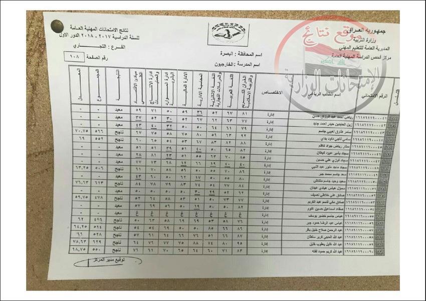 نتائج امتحانات المهني للطلبة الخارجيين محافظة البصرة للعام الدراسي 2017 - 2018 الدور الاول  421