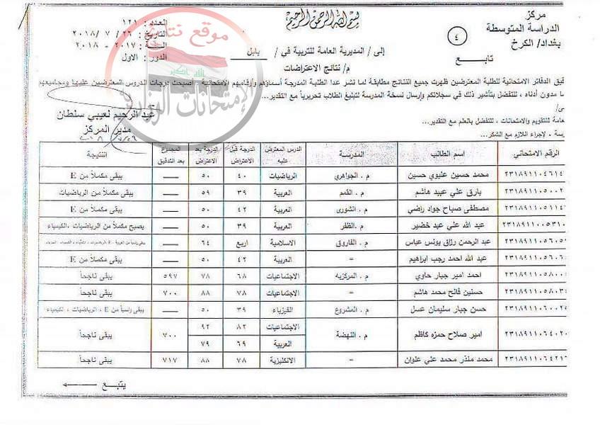 نتائج اعتراضات الصف الثالث متوسط الدور الأول ٢٠١٨ محافظة بابل  427
