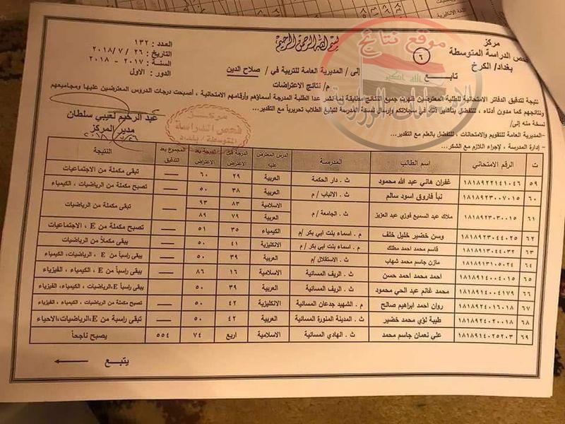 نتائج اعتراضات الصف الثالث متوسط الدور الأول ٢٠١٨ تربية صلاح الدين   431
