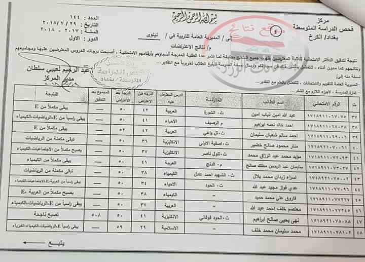 نتائج اعتراضات الصف الثالث متوسط لمديرية محافظة نينوى 2018 كاملة الدور الاول   433
