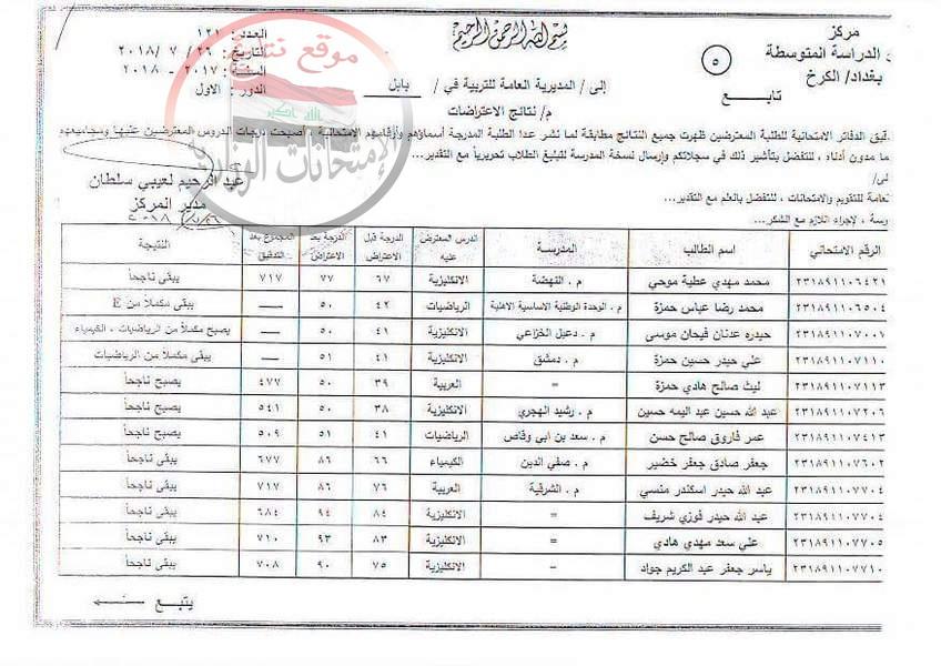 نتائج اعتراضات الصف الثالث متوسط الدور الأول ٢٠١٨ محافظة بابل  525