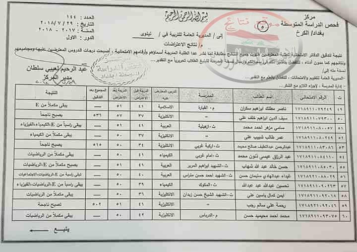 نتائج اعتراضات الصف الثالث متوسط لمديرية محافظة نينوى 2018 كاملة الدور الاول   529